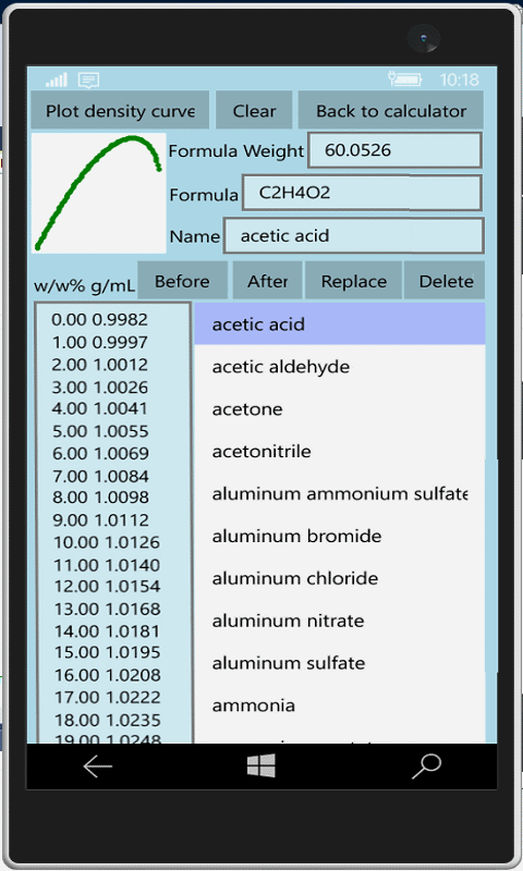 concentration dilution calculator mobile